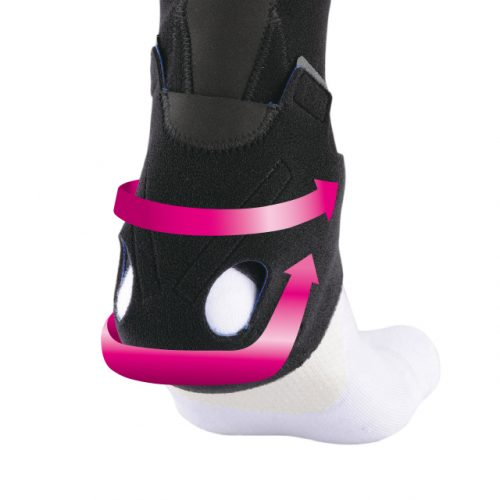 Stabilize heel and reduce stress on the Achilles tendon