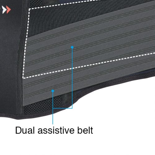 Two-layered auxiliary belt to increase abdominal pressure