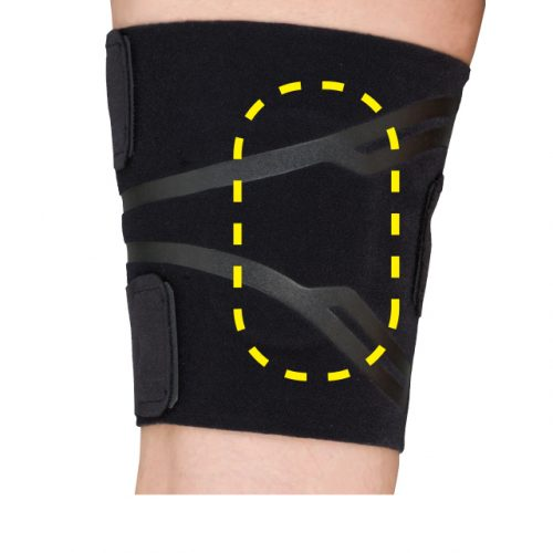 Compression pads and film lines provide compression on the thigh